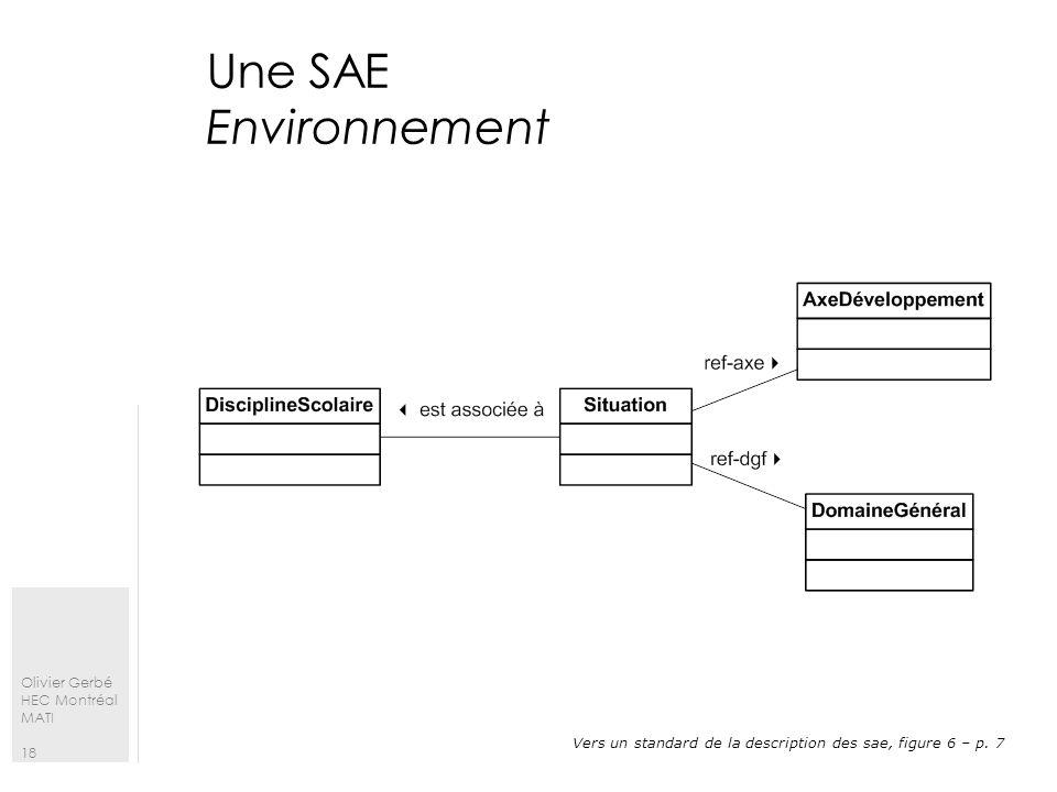 Une SAE Environnement Vers un standard de la description des sae, figure 6 – p. 7