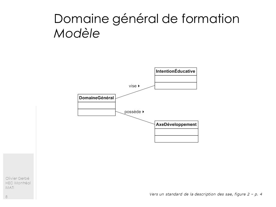Domaine général de formation Modèle