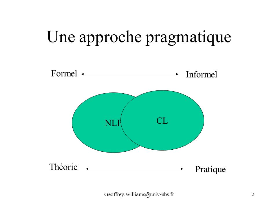 Une approche pragmatique