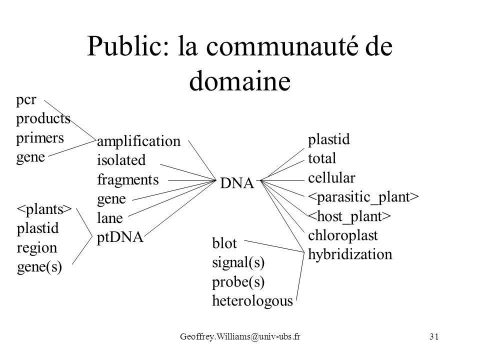 Public: la communauté de domaine