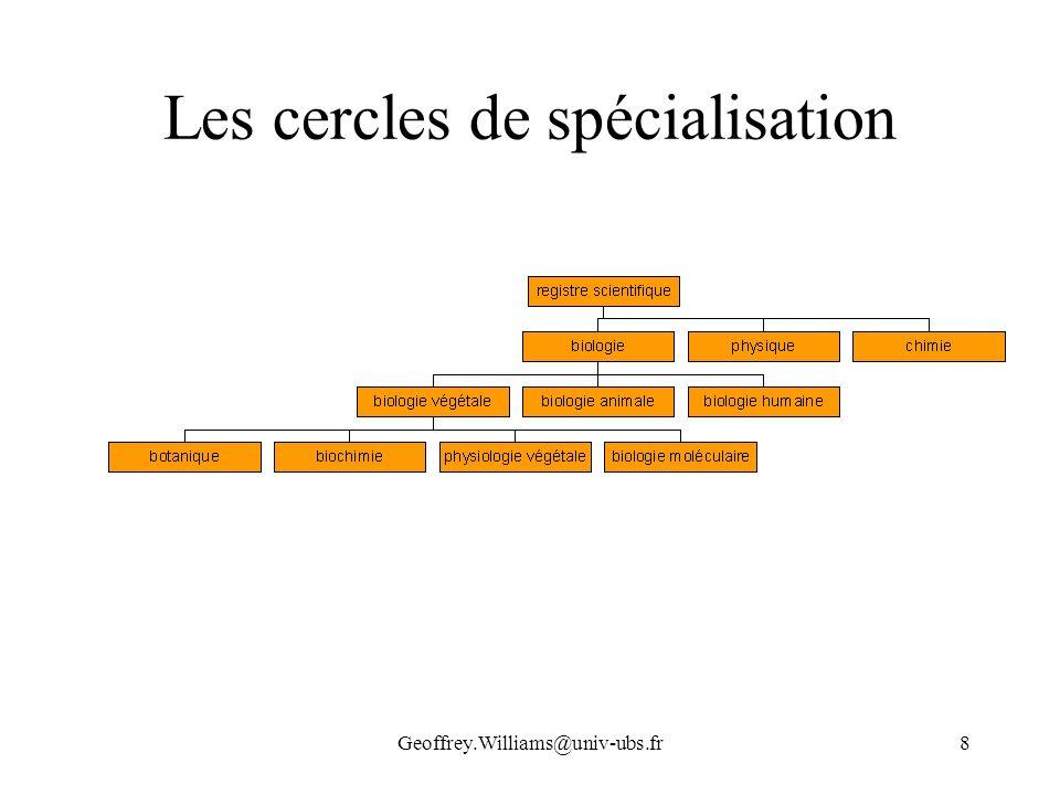 Les cercles de spécialisation