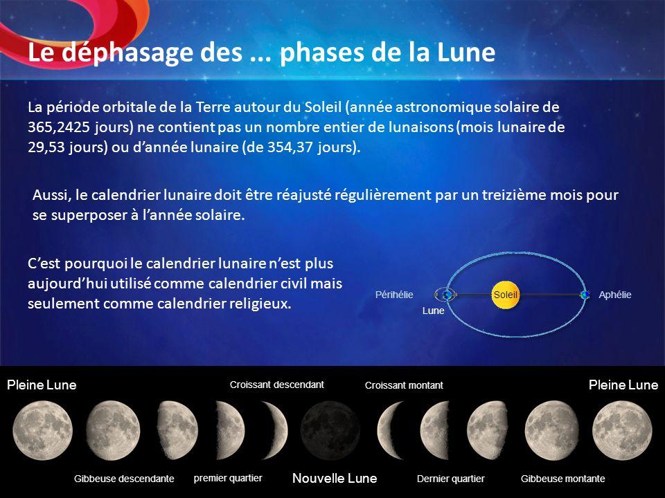 Le déphasage des ... phases de la Lune