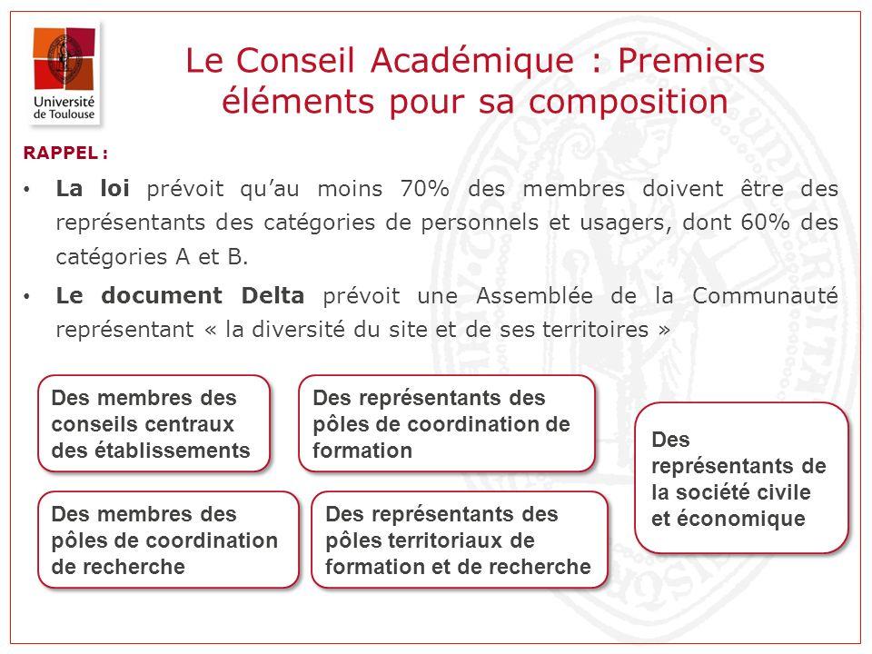 Le Conseil Académique : Premiers éléments pour sa composition