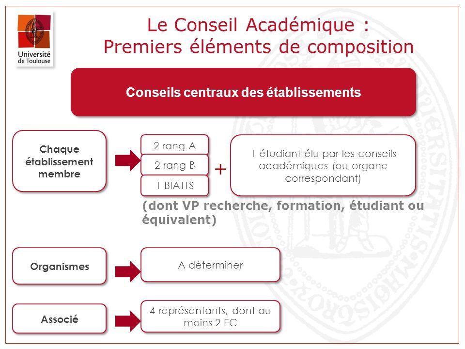 Le Conseil Académique : Premiers éléments de composition