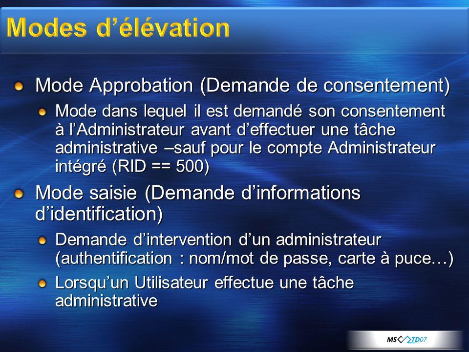 Modes d'élévation Mode Approbation (Demande de consentement)