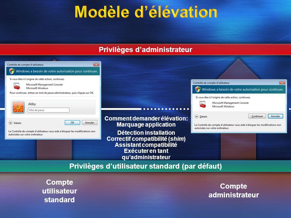 Modèle d'élévation Privilèges d'administrateur Compte administrateur