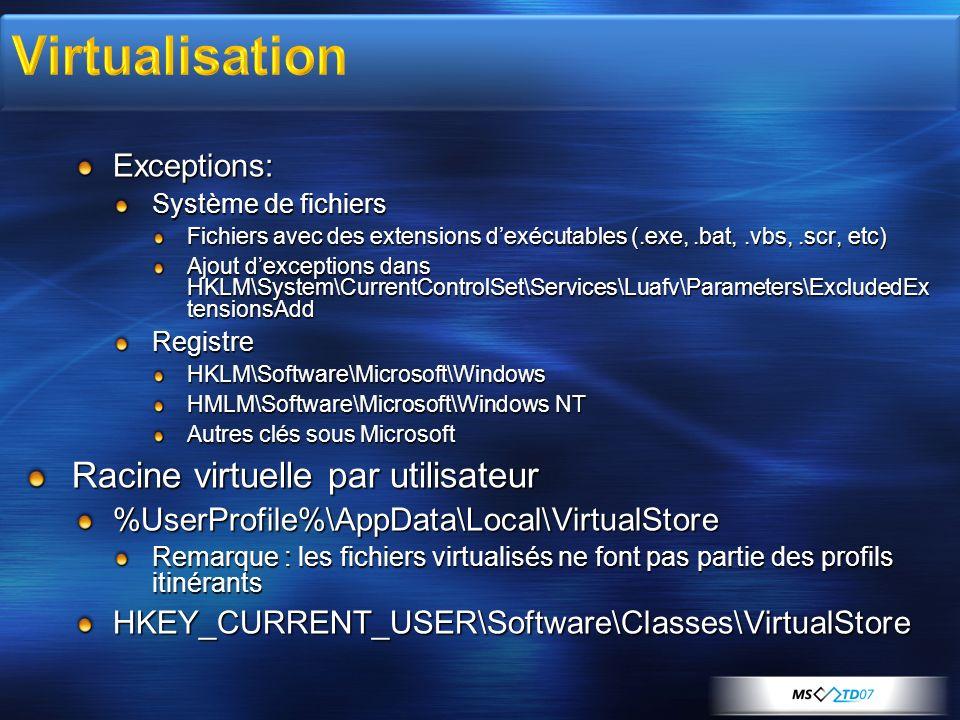 Virtualisation Racine virtuelle par utilisateur Exceptions: