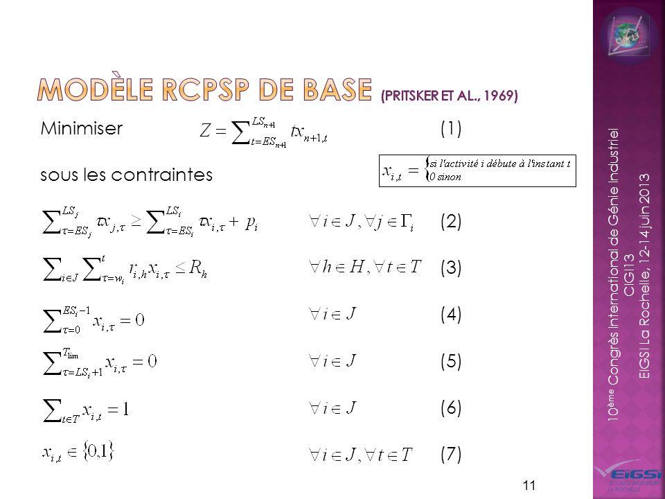 Modèle RCPSP de base (Pritsker et al., 1969)