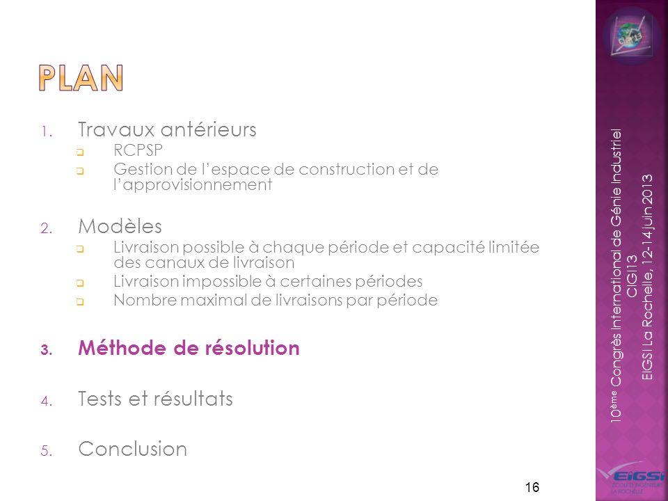 plan Travaux antérieurs Modèles Méthode de résolution