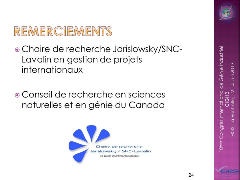 remerciements Chaire de recherche Jarislowsky/SNC- Lavalin en gestion de projets internationaux.