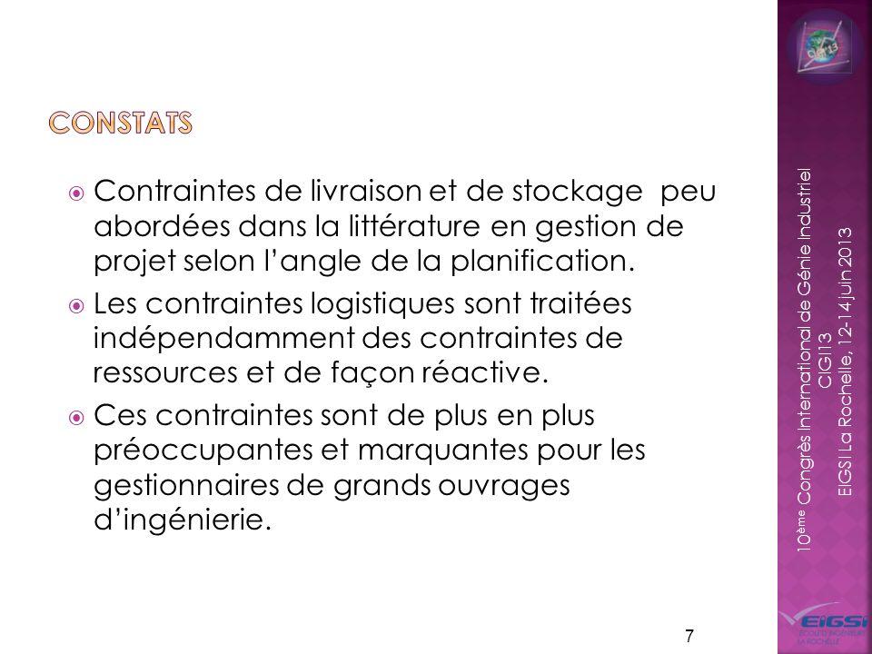 Constats Contraintes de livraison et de stockage peu abordées dans la littérature en gestion de projet selon l'angle de la planification.