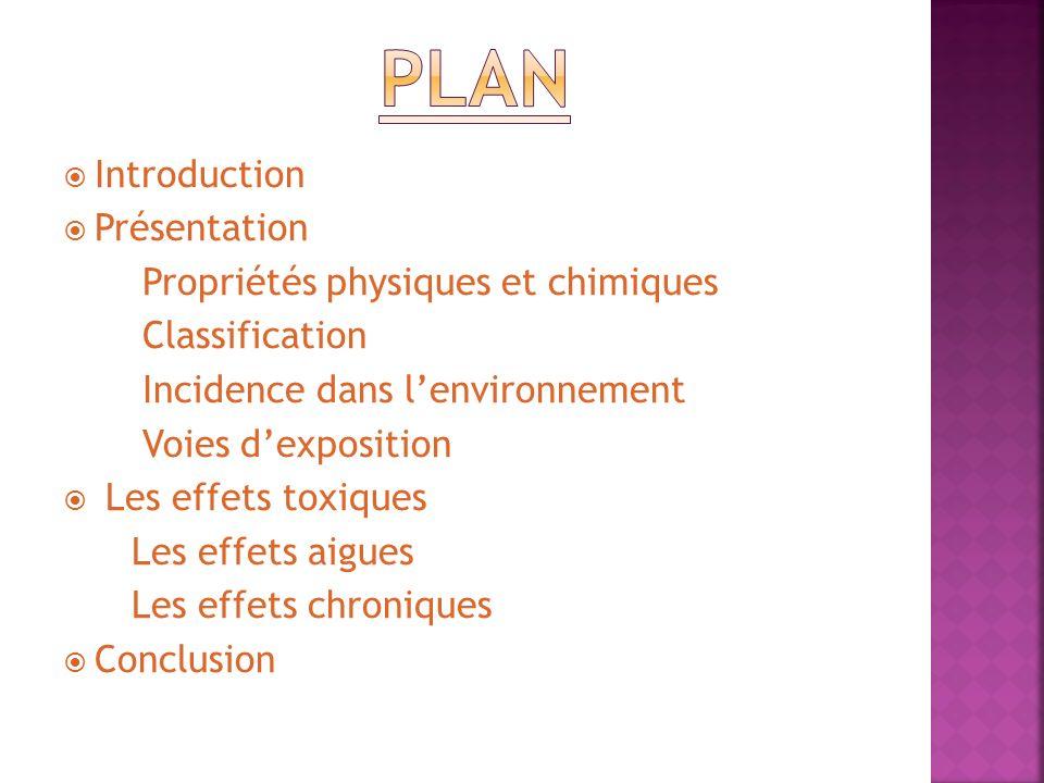 Plan Introduction Présentation Propriétés physiques et chimiques