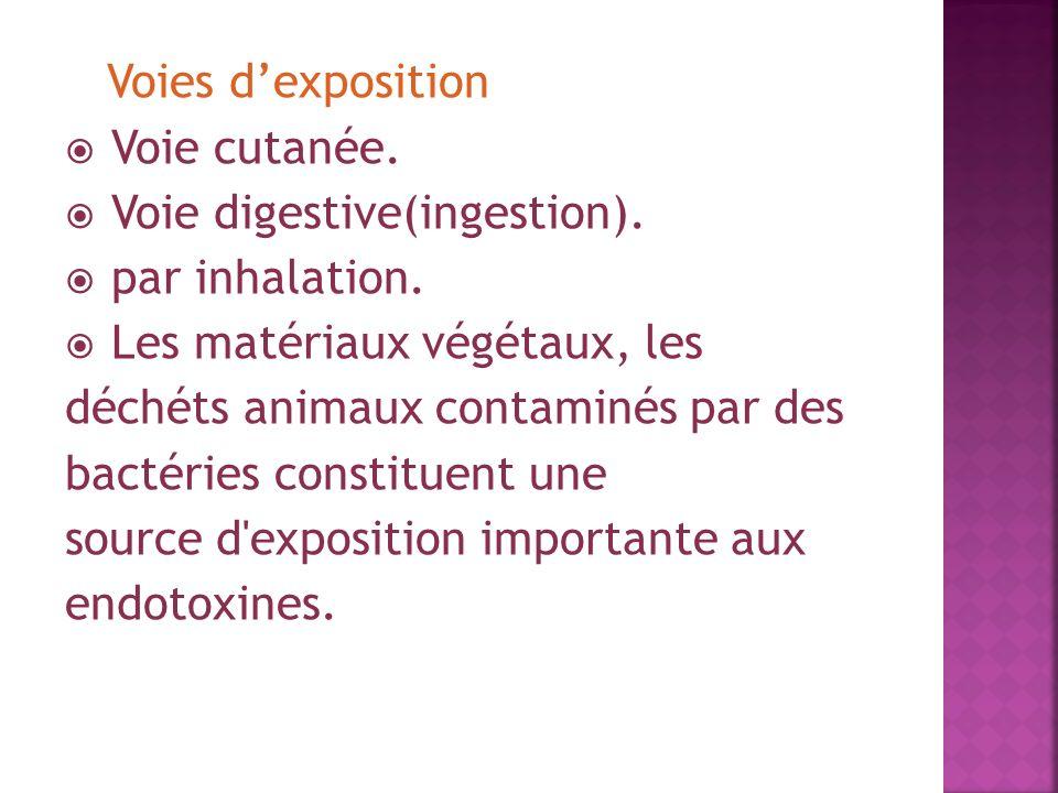 Voies d'exposition Voie cutanée. Voie digestive(ingestion). par inhalation. Les matériaux végétaux, les.