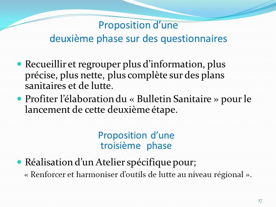 Proposition d'une deuxième phase sur des questionnaires
