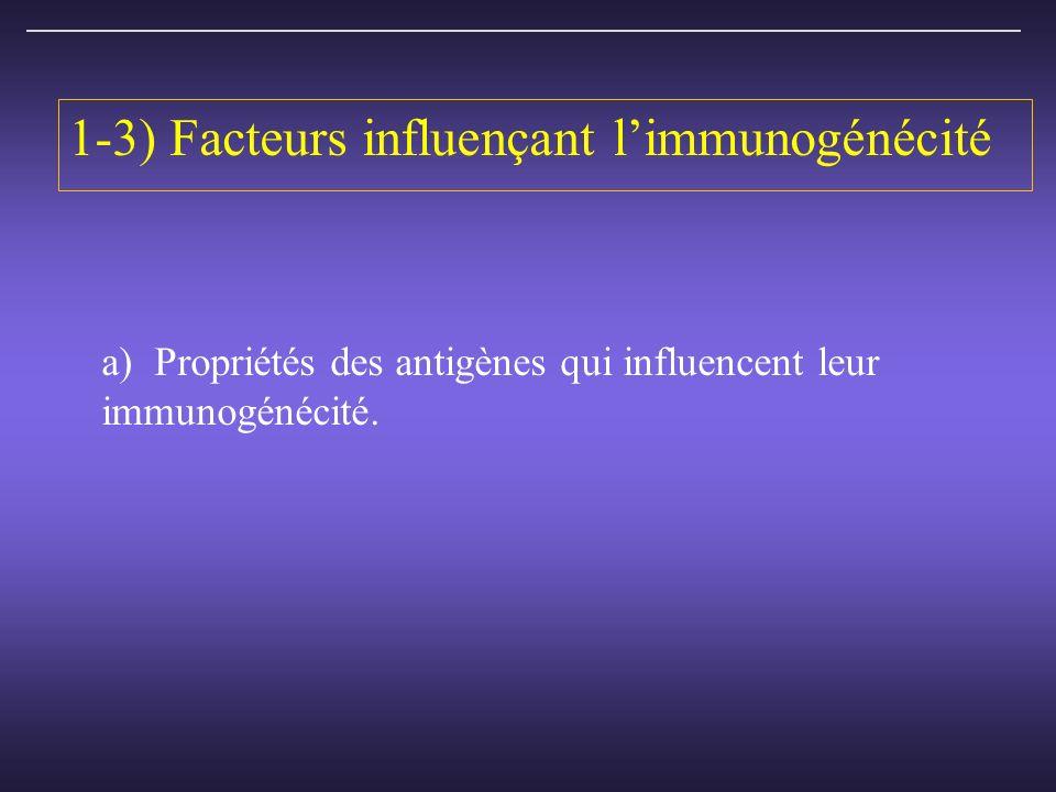 1-3) Facteurs influençant l'immunogénécité