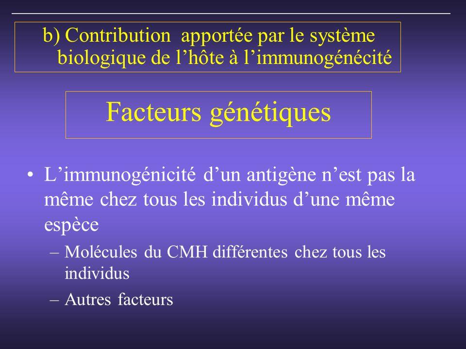 b) Contribution apportée par le système biologique de l'hôte à l'immunogénécité