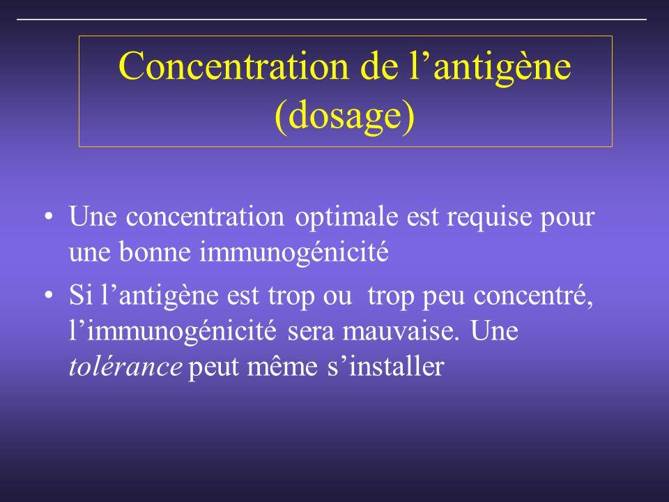 Concentration de l'antigène (dosage)