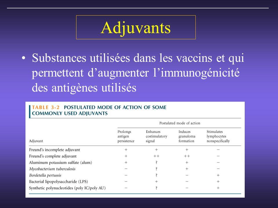 Adjuvants Substances utilisées dans les vaccins et qui permettent d'augmenter l'immunogénicité des antigènes utilisés.