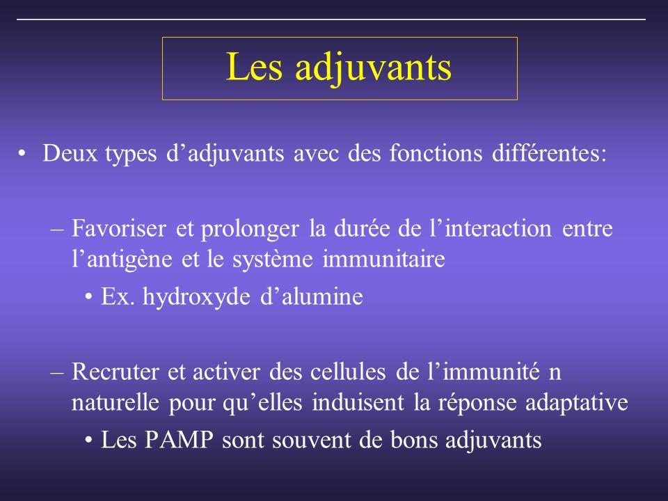 Les adjuvants Deux types d'adjuvants avec des fonctions différentes: