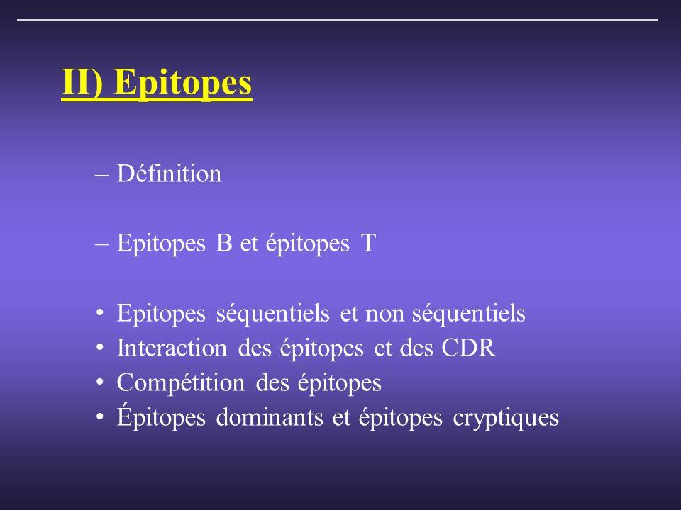 II) Epitopes Définition Epitopes B et épitopes T