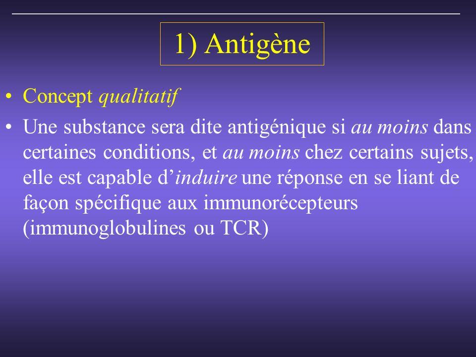 1) Antigène Concept qualitatif