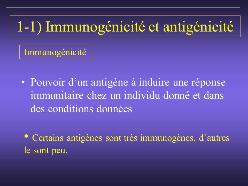 1-1) Immunogénicité et antigénicité