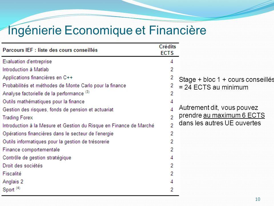 Ingénierie Economique et Financière