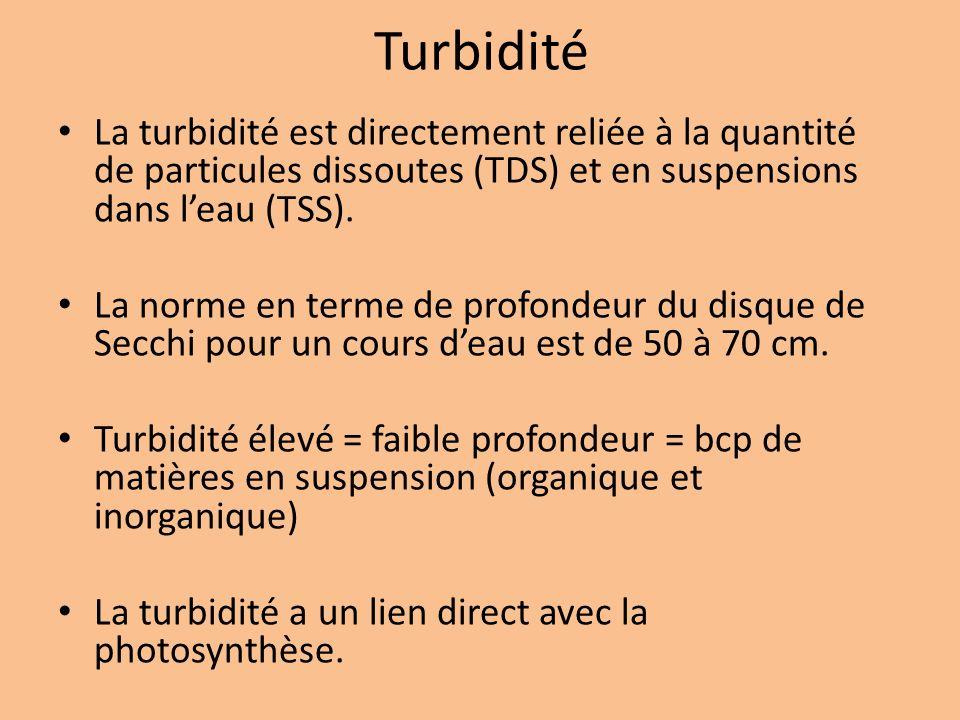 Turbidité La turbidité est directement reliée à la quantité de particules dissoutes (TDS) et en suspensions dans l'eau (TSS).