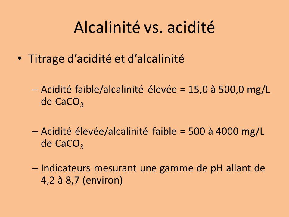 Alcalinité vs. acidité Titrage d'acidité et d'alcalinité