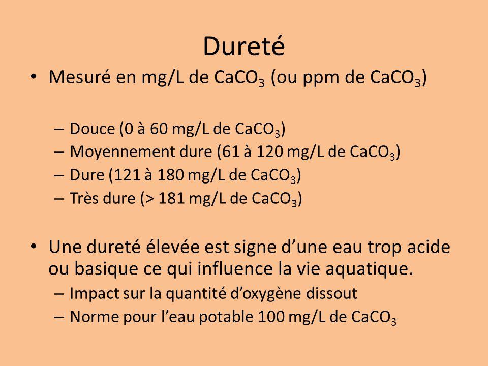Dureté Mesuré en mg/L de CaCO3 (ou ppm de CaCO3)