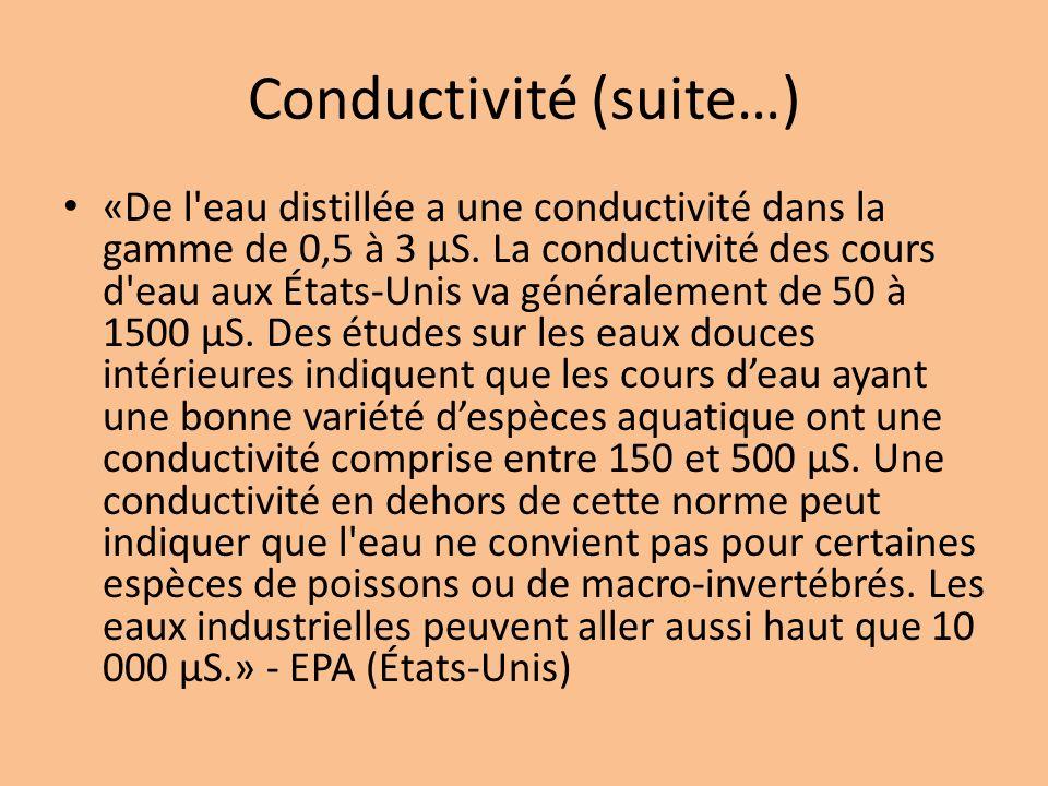 Conductivité (suite…)