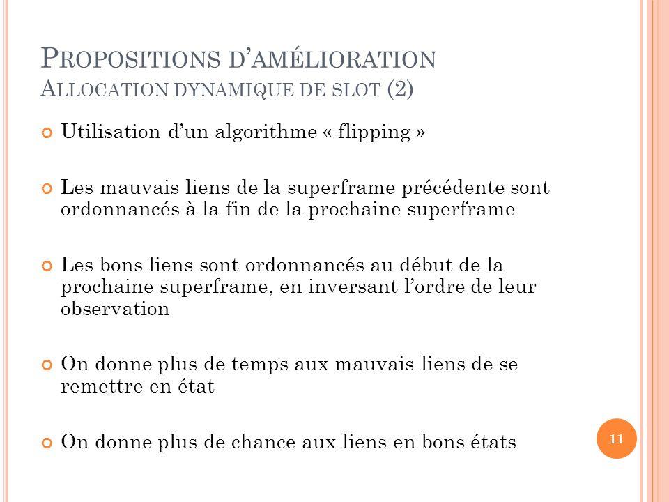 Propositions d'amélioration Allocation dynamique de slot (2)