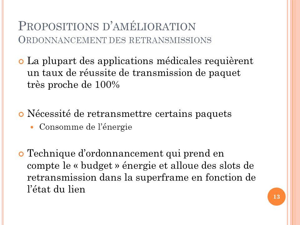 Propositions d'amélioration Ordonnancement des retransmissions