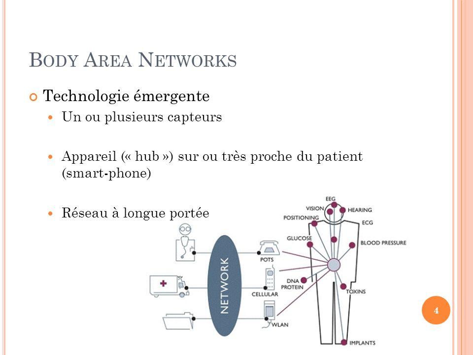 Body Area Networks Technologie émergente Un ou plusieurs capteurs