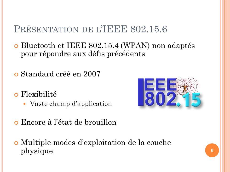 Présentation de l'IEEE 802.15.6