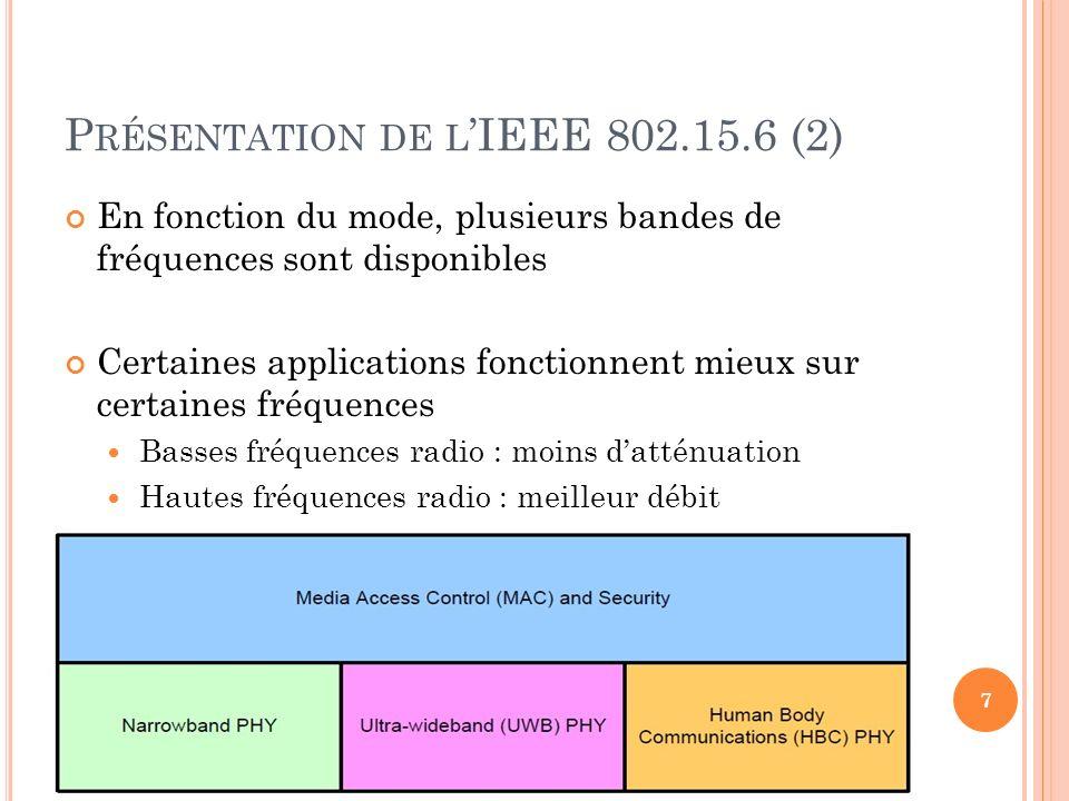 Présentation de l'IEEE 802.15.6 (2)