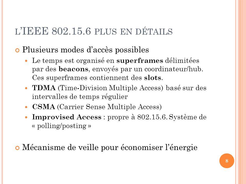 l'IEEE 802.15.6 plus en détails Plusieurs modes d'accès possibles