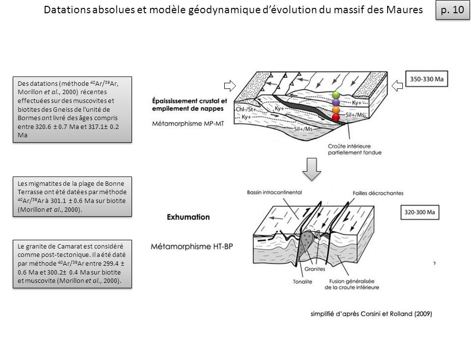 Datations absolues et modèle géodynamique d'évolution du massif des Maures