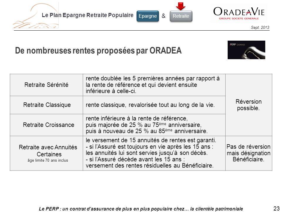 De nombreuses rentes proposées par ORADEA