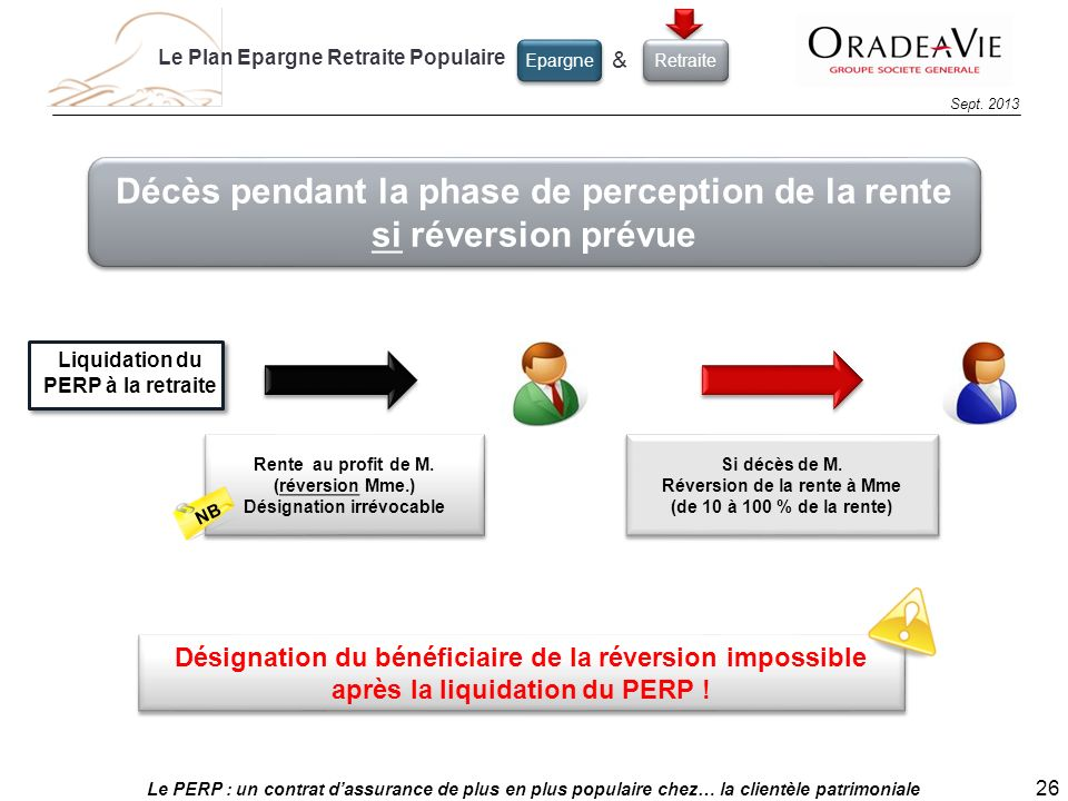 Décès pendant la phase de perception de la rente