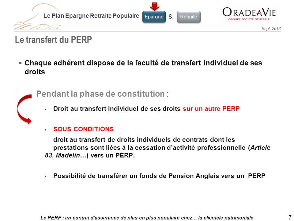 Le Plan Epargne Retraite Populaire