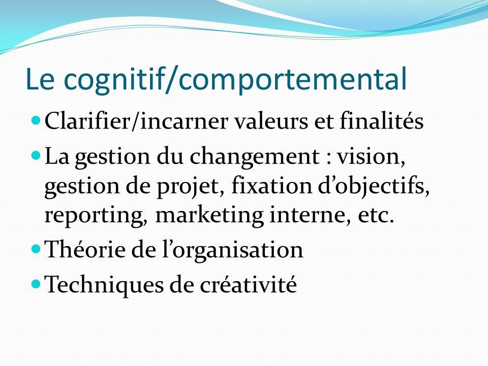 Le cognitif/comportemental