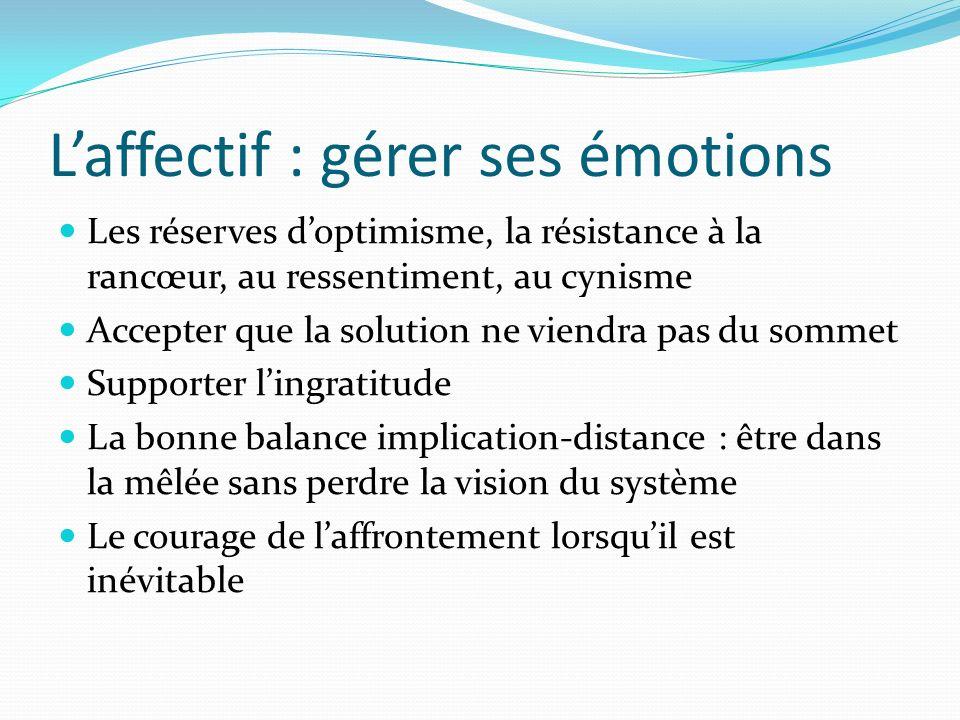 L'affectif : gérer ses émotions