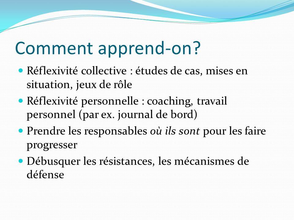Comment apprend-on Réflexivité collective : études de cas, mises en situation, jeux de rôle.