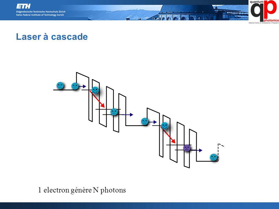 Laser à cascade 1 electron génère N photons