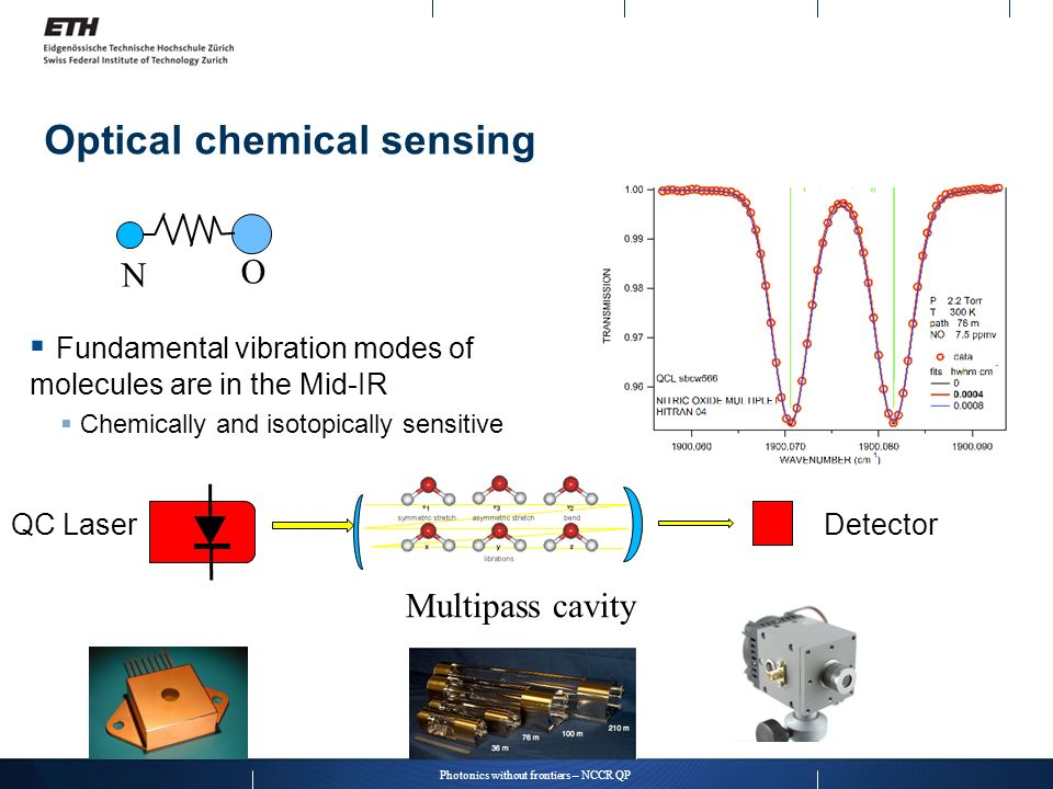 Optical chemical sensing