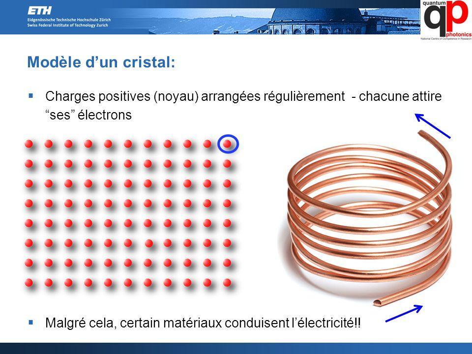 Modèle d'un cristal: Charges positives (noyau) arrangées régulièrement - chacune attire ses électrons.