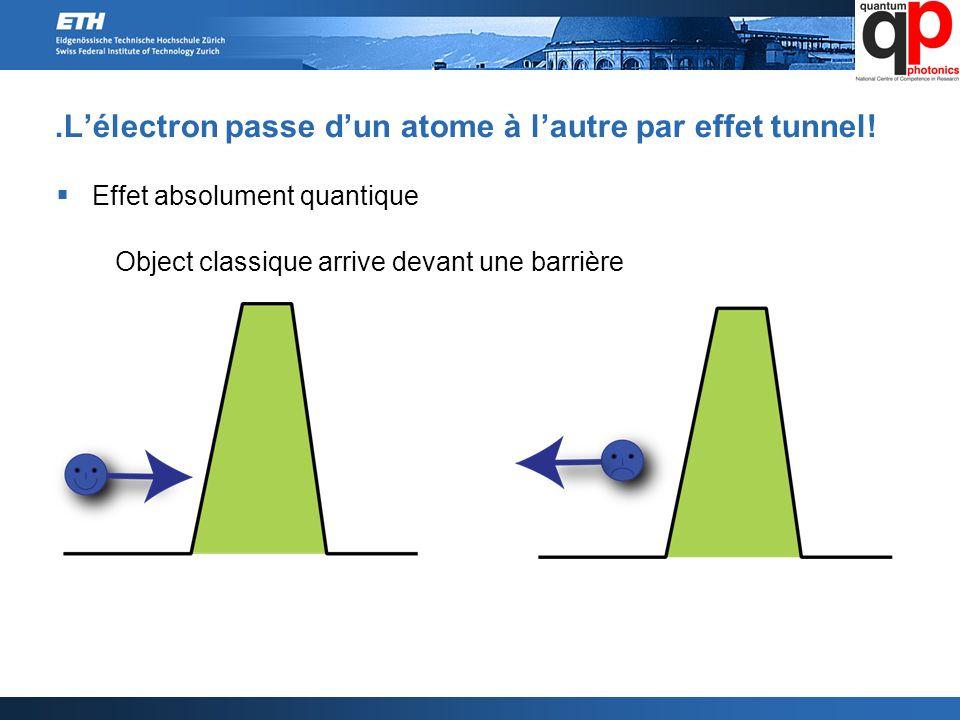 .L'électron passe d'un atome à l'autre par effet tunnel!