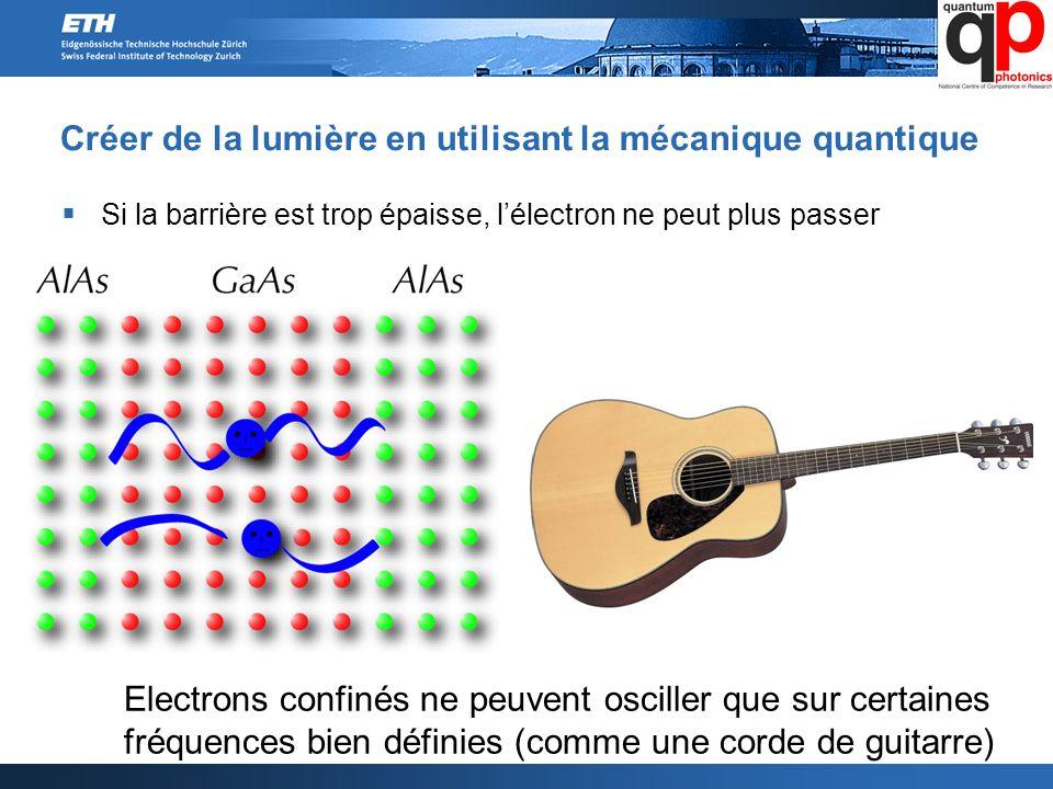 Créer de la lumière en utilisant la mécanique quantique