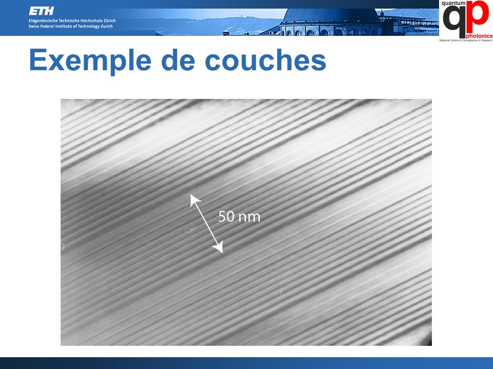 Exemple de couches